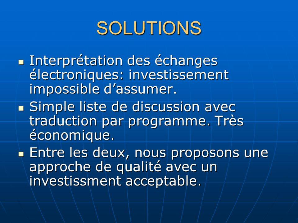 SOLUTIONS Interprétation des échanges électroniques: investissement impossible dassumer.