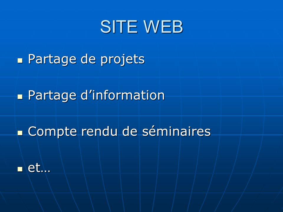 SITE WEB Partage de projets Partage de projets Partage dinformation Partage dinformation Compte rendu de séminaires Compte rendu de séminaires et… et…