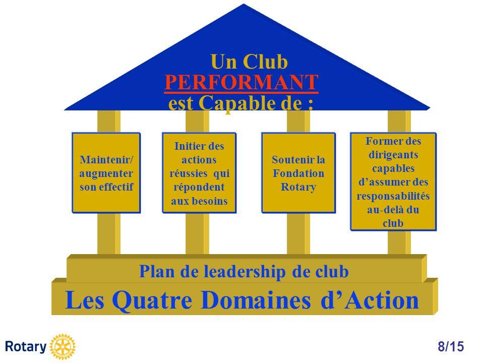 Un Club PERFORMANT est Capable de : Maintenir/ augmenter son effectif Initier des actions réussies qui répondent aux besoins Soutenir la Fondation Rot