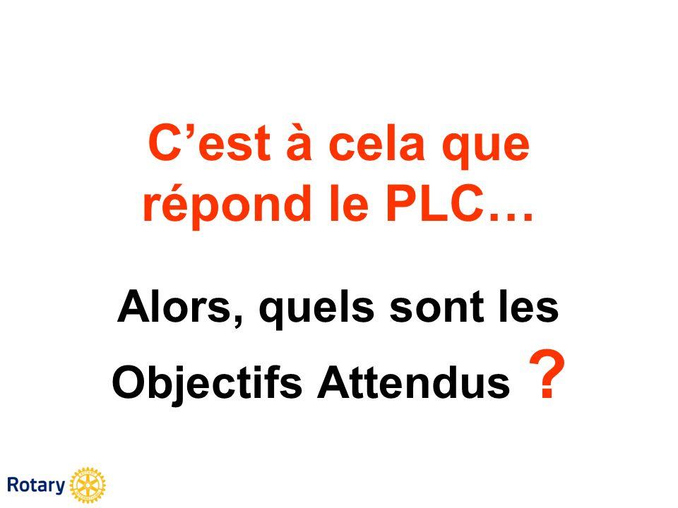 Cest à cela que répond le PLC… Alors, quels sont les Objectifs Attendus ?