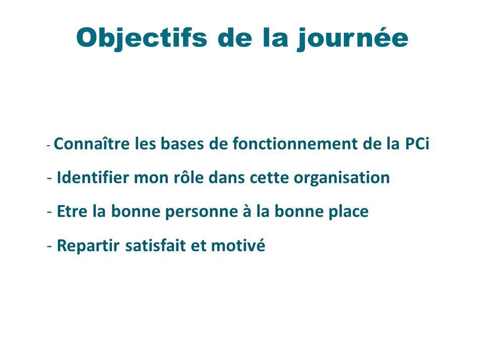 Objectifs de la journée - Connaître les bases de fonctionnement de la PCi - Identifier mon rôle dans cette organisation - Etre la bonne personne à la bonne place - Repartir satisfait et motivé