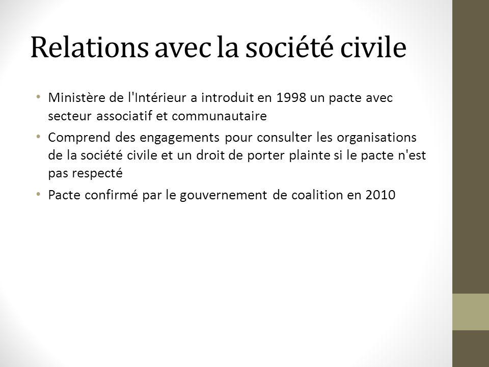 Relations avec la société civile Ministère de l'Intérieur a introduit en 1998 un pacte avec secteur associatif et communautaire Comprend des engagemen