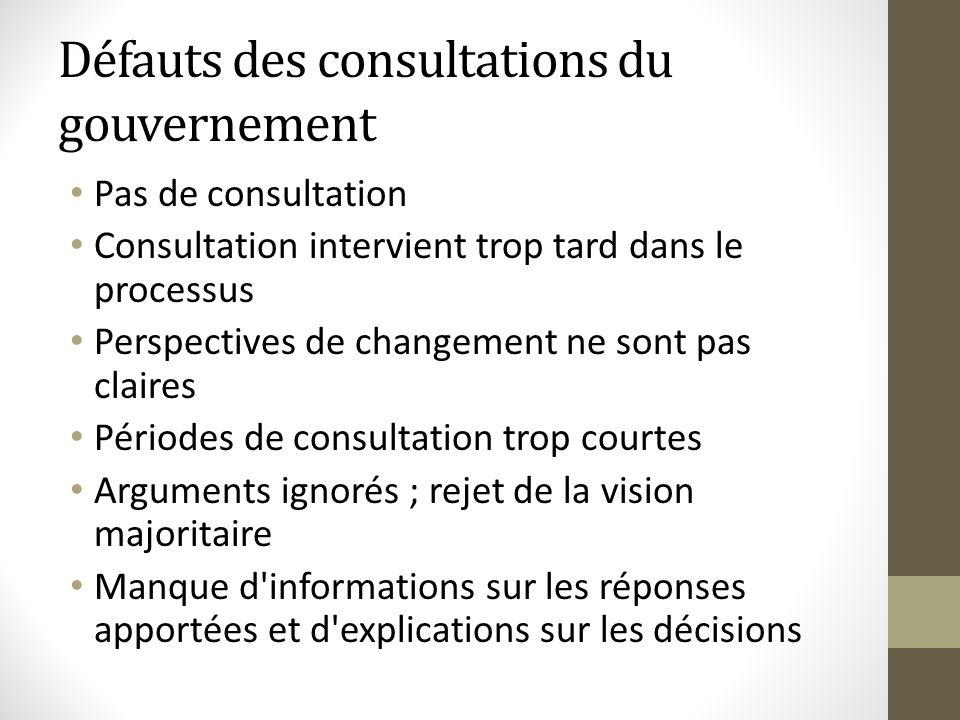 Défauts des consultations du gouvernement Pas de consultation Consultation intervient trop tard dans le processus Perspectives de changement ne sont p