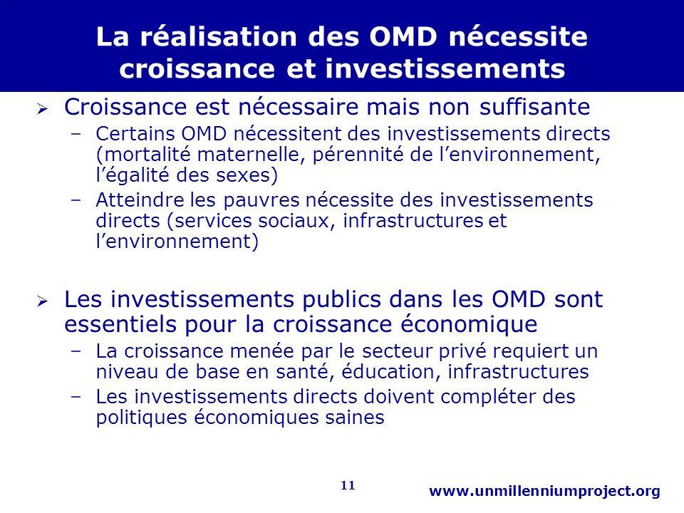 11 www.unmillenniumproject.org La réalisation des OMD nécessite croissance et investissements Croissance est nécessaire mais non suffisante –Certains