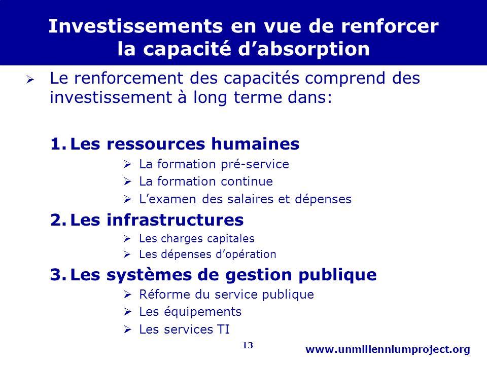 13 www.unmillenniumproject.org Investissements en vue de renforcer la capacité dabsorption Le renforcement des capacités comprend des investissement à