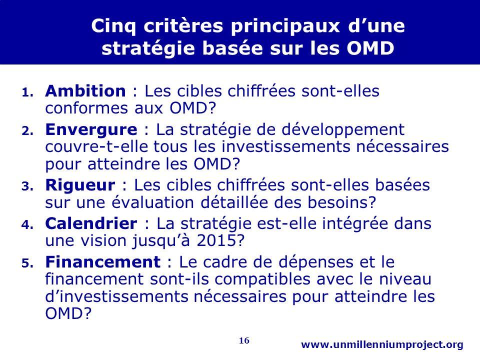 16 www.unmillenniumproject.org Cinq critères principaux dune stratégie basée sur les OMD 1. Ambition : Les cibles chiffrées sont-elles conformes aux O