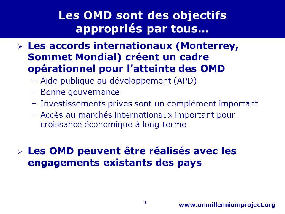 3 www.unmillenniumproject.org Les OMD sont des objectifs appropriés par tous… Les accords internationaux (Monterrey, Sommet Mondial) créent un cadre o