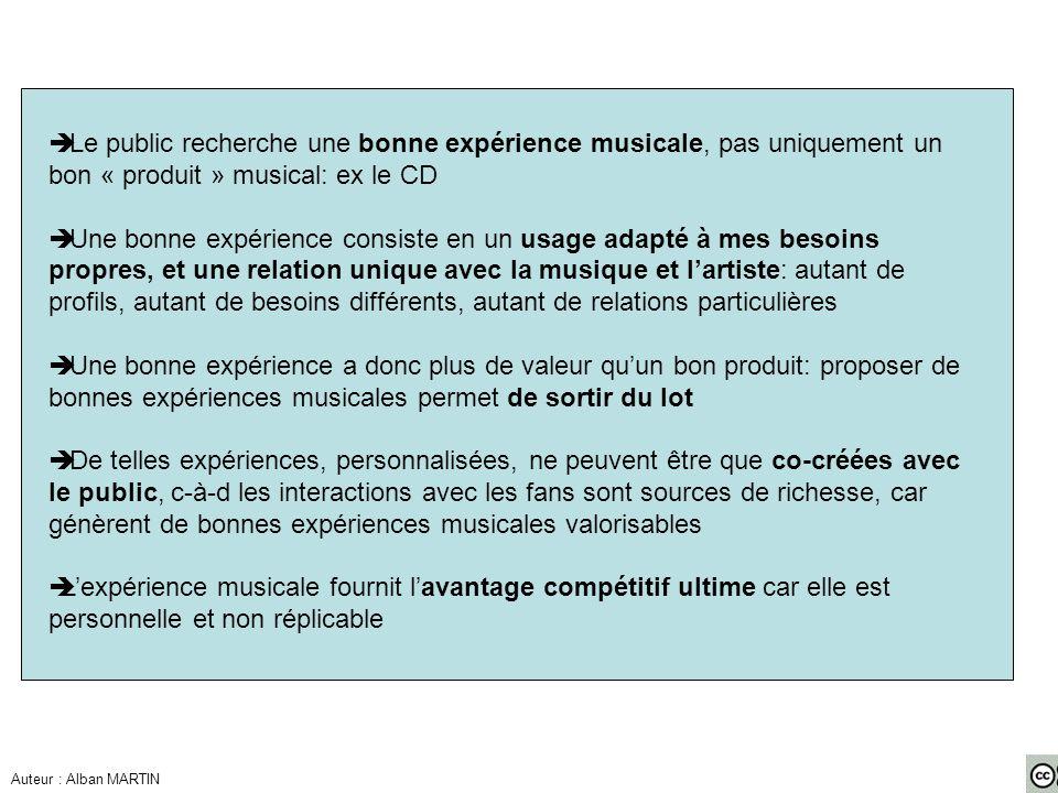 Le public recherche une bonne expérience musicale, pas uniquement un bon « produit » musical: ex le CD Une bonne expérience consiste en un usage adapt