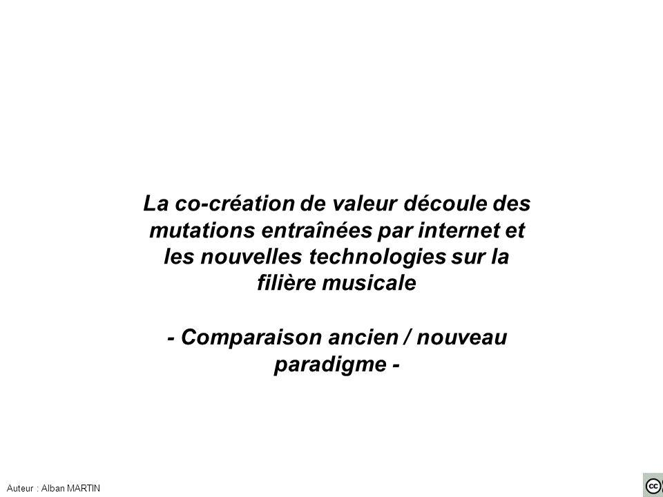 La co-création de valeur découle des mutations entraînées par internet et les nouvelles technologies sur la filière musicale - Comparaison ancien / nouveau paradigme - Auteur : Alban MARTIN