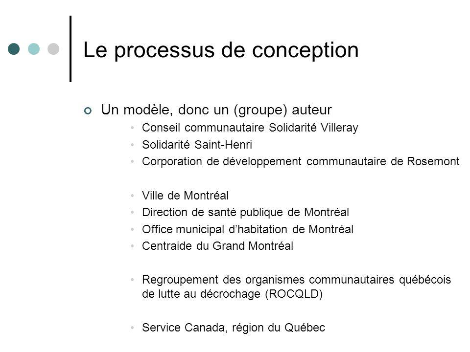 Le processus de conception Un modèle, donc un (groupe) auteur Conseil communautaire Solidarité Villeray Solidarité Saint-Henri Corporation de développ