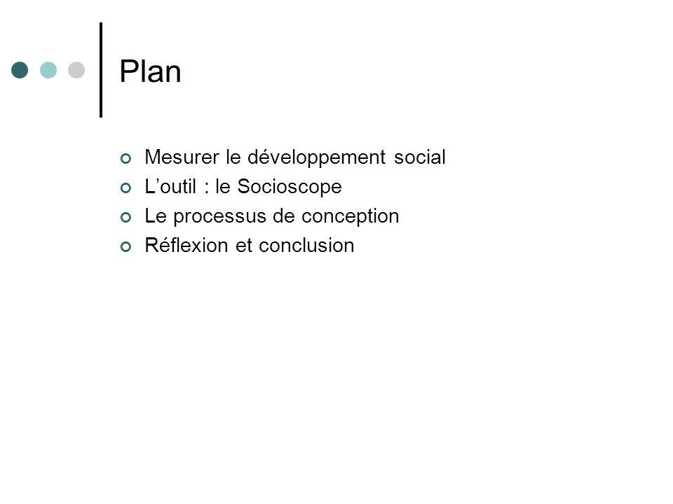 Plan Mesurer le développement social Loutil : le Socioscope Le processus de conception Réflexion et conclusion
