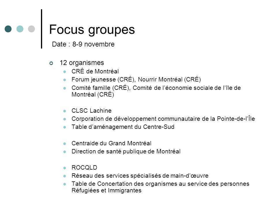 Focus groupes 12 organismes CRÉ de Montréal Forum jeunesse (CRÉ), Nourrir Montréal (CRÉ) Comité famille (CRÉ), Comité de léconomie sociale de lîle de