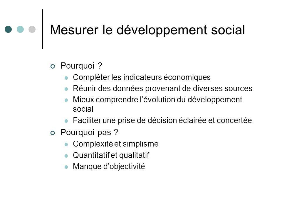Mesurer le développement social Pourquoi ? Compléter les indicateurs économiques Réunir des données provenant de diverses sources Mieux comprendre lév