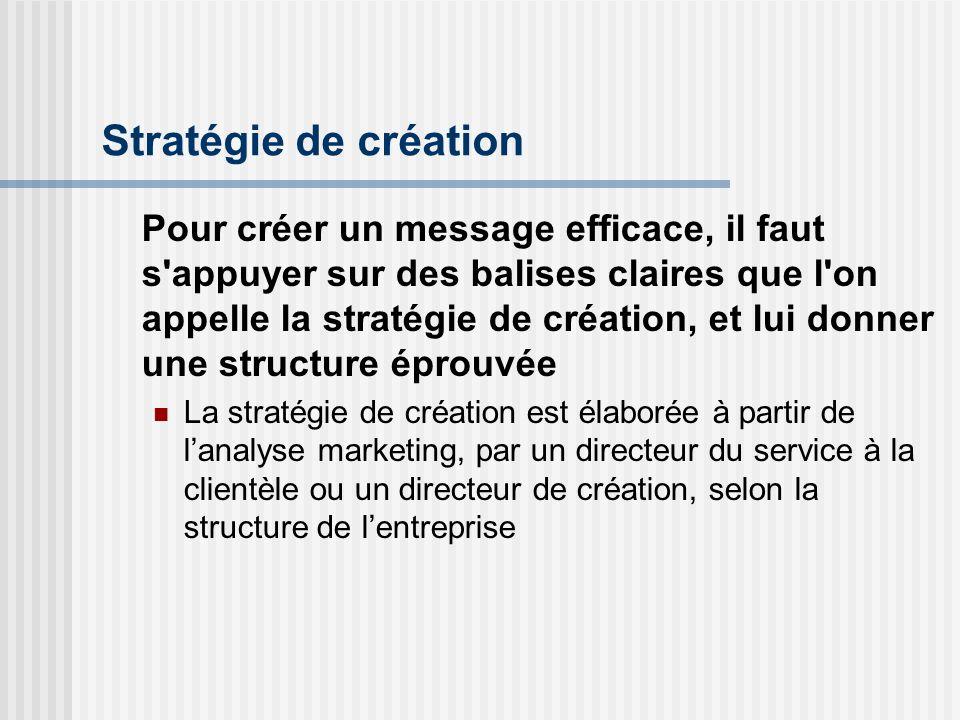 Stratégie de création Pour créer un message efficace, il faut s'appuyer sur des balises claires que l'on appelle la stratégie de création, et lui donn