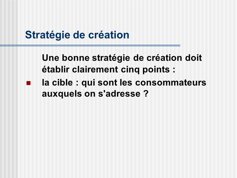 Stratégie de création Une bonne stratégie de création doit établir clairement cinq points : la cible : qui sont les consommateurs auxquels on s'adress