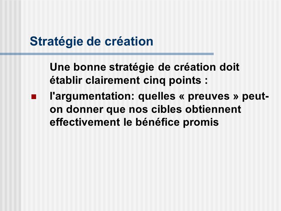 Stratégie de création Une bonne stratégie de création doit établir clairement cinq points : l'argumentation: quelles « preuves » peut- on donner que n