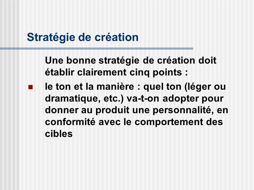 Stratégie de création Une bonne stratégie de création doit établir clairement cinq points : le ton et la manière : quel ton (léger ou dramatique, etc.