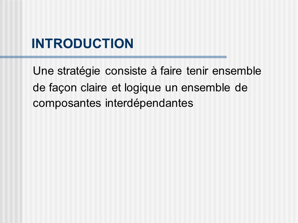 INTRODUCTION Une stratégie consiste à faire tenir ensemble de façon claire et logique un ensemble de composantes interdépendantes