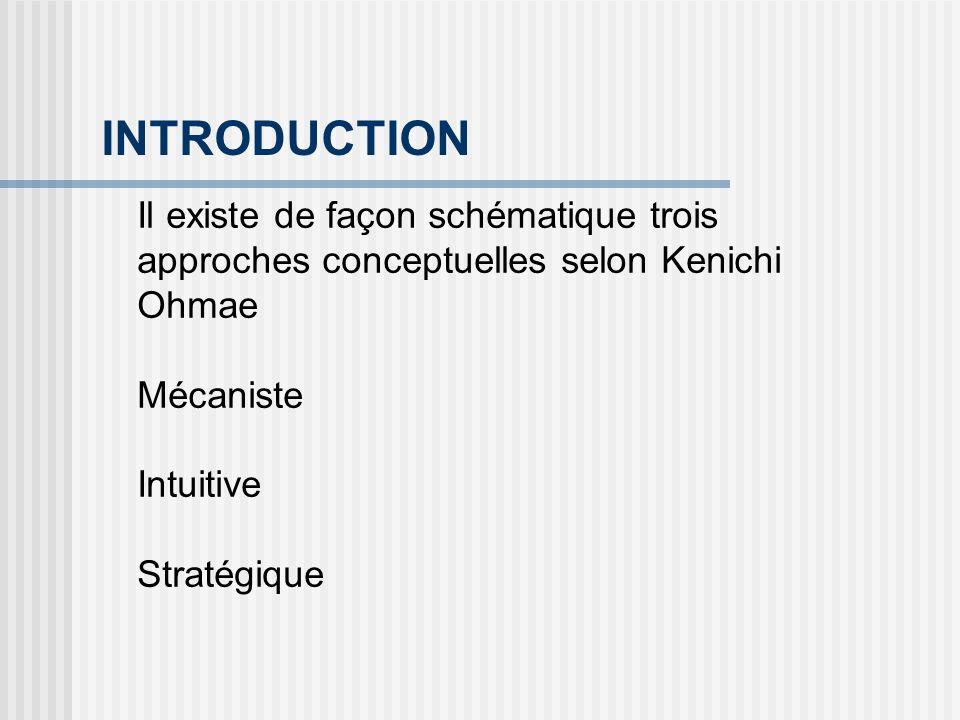 INTRODUCTION Il existe de façon schématique trois approches conceptuelles selon Kenichi Ohmae Mécaniste Intuitive Stratégique