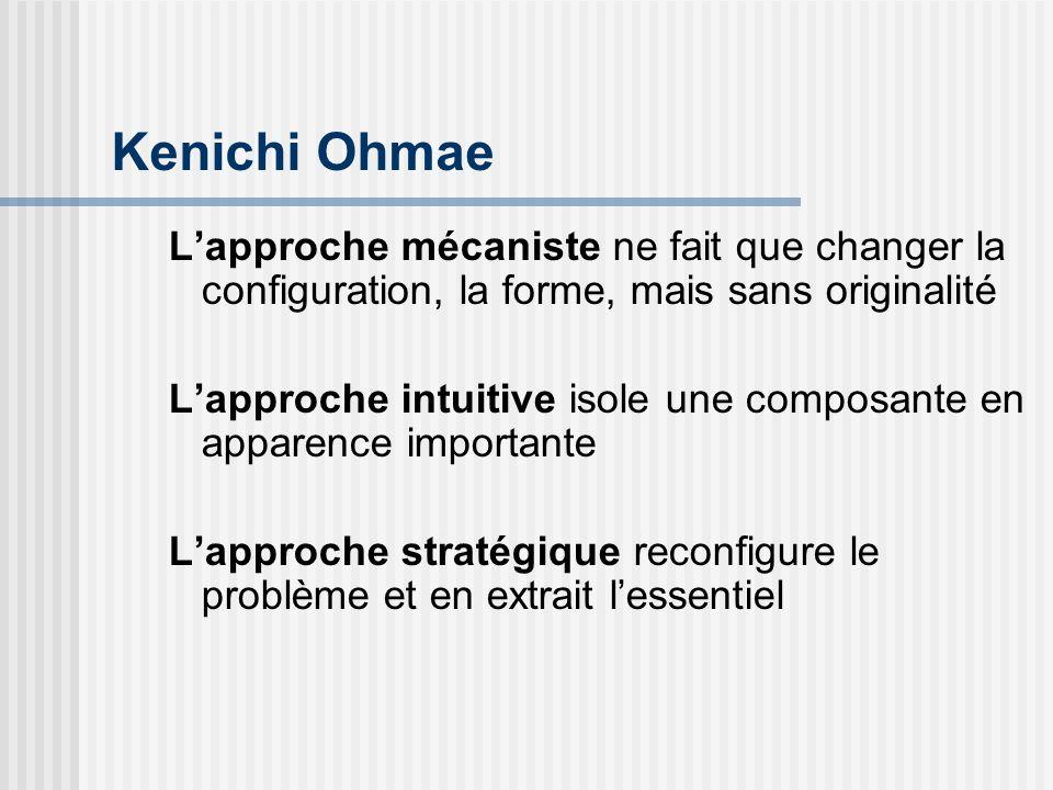 Kenichi Ohmae Lapproche mécaniste ne fait que changer la configuration, la forme, mais sans originalité Lapproche intuitive isole une composante en ap