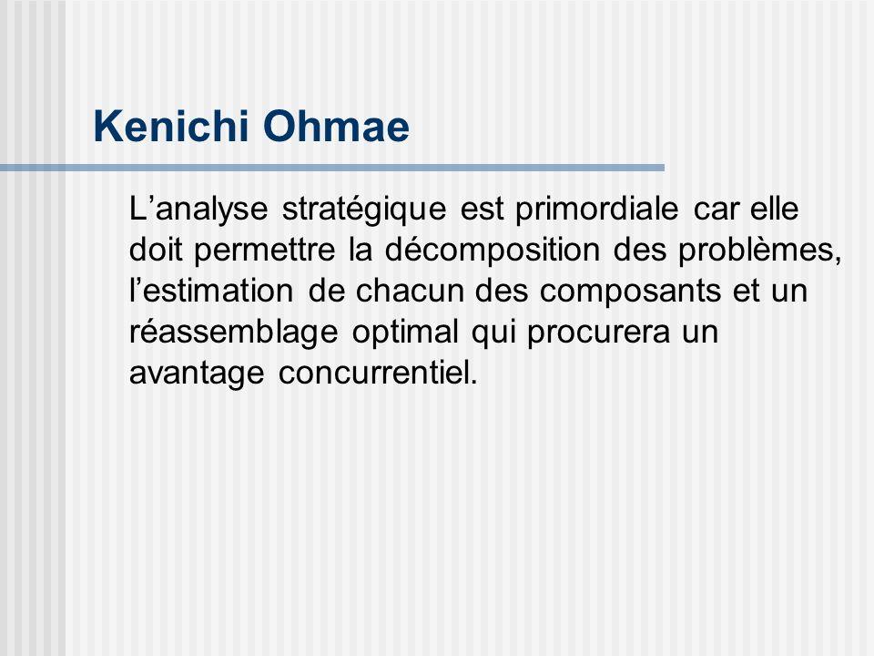 Kenichi Ohmae Lanalyse stratégique est primordiale car elle doit permettre la décomposition des problèmes, lestimation de chacun des composants et un
