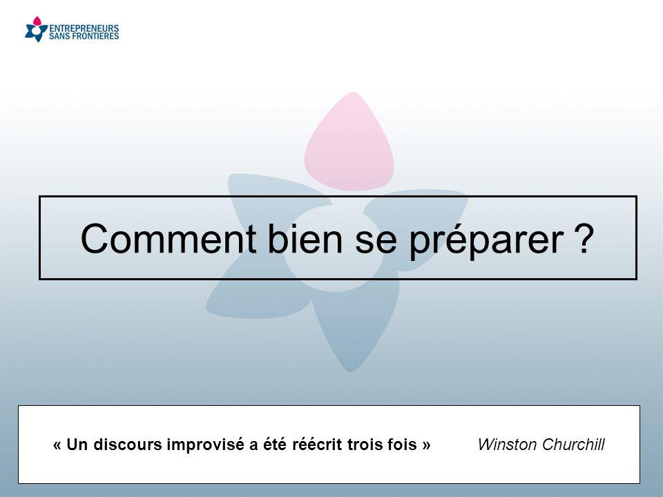 Comment bien se préparer ? « Un discours improvisé a été réécrit trois fois » Winston Churchill