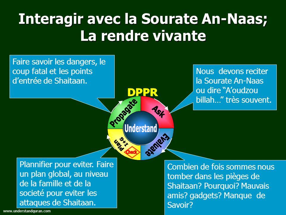 12 www.understandquran.com Interagir avec la Sourate An-Naas; La rendre vivante Combien de fois sommes nous tomber dans les pièges de Shaitaan.