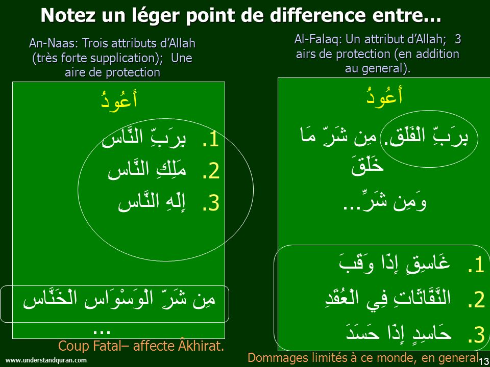 13 www.understandquran.com Notez un léger point de difference entre… أَعُوذُ 1.