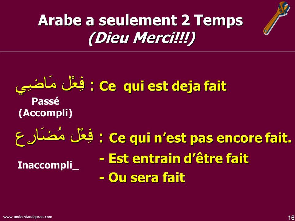 16 www.understandquran.com Arabe a seulement 2 Temps (Dieu Merci!!!) فِعْل مَاضِي : Ce qui est deja fait فِعْل مُضَارِع : Ce qui nest pas encore fait.