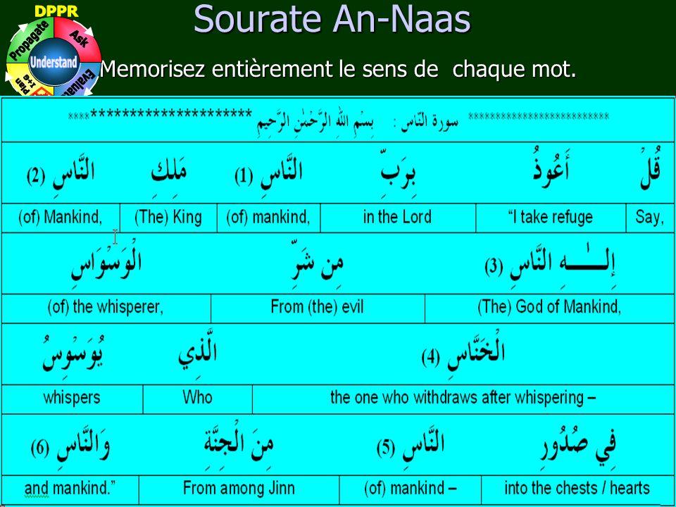 3 www.understandquran.com Sourate An-Naas Memorisez entièrement le sens de chaque mot.
