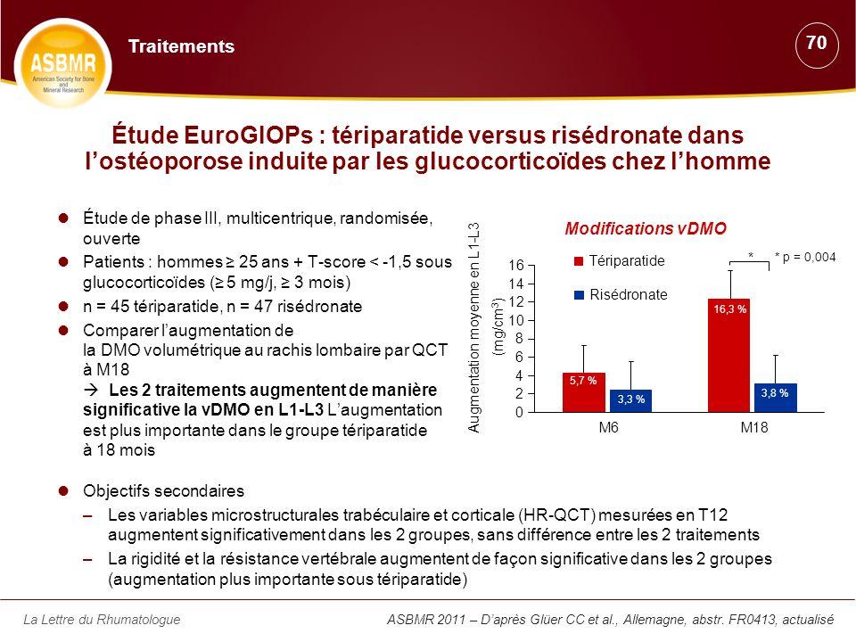 La Lettre du Rhumatologue Étude EuroGIOPs : tériparatide versus risédronate dans lostéoporose induite par les glucocorticoïdes chez lhomme Étude de ph
