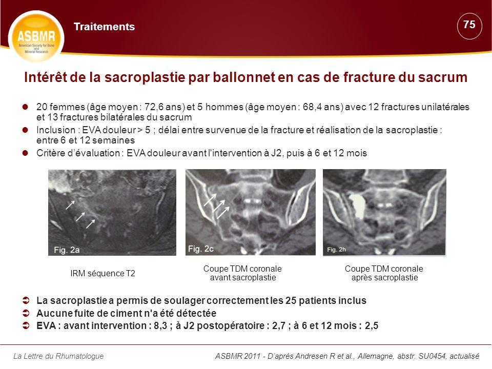 La Lettre du Rhumatologue ASBMR 2011 - Daprès Andresen R et al., Allemagne, abstr. SU0454, actualisé Intérêt de la sacroplastie par ballonnet en cas d