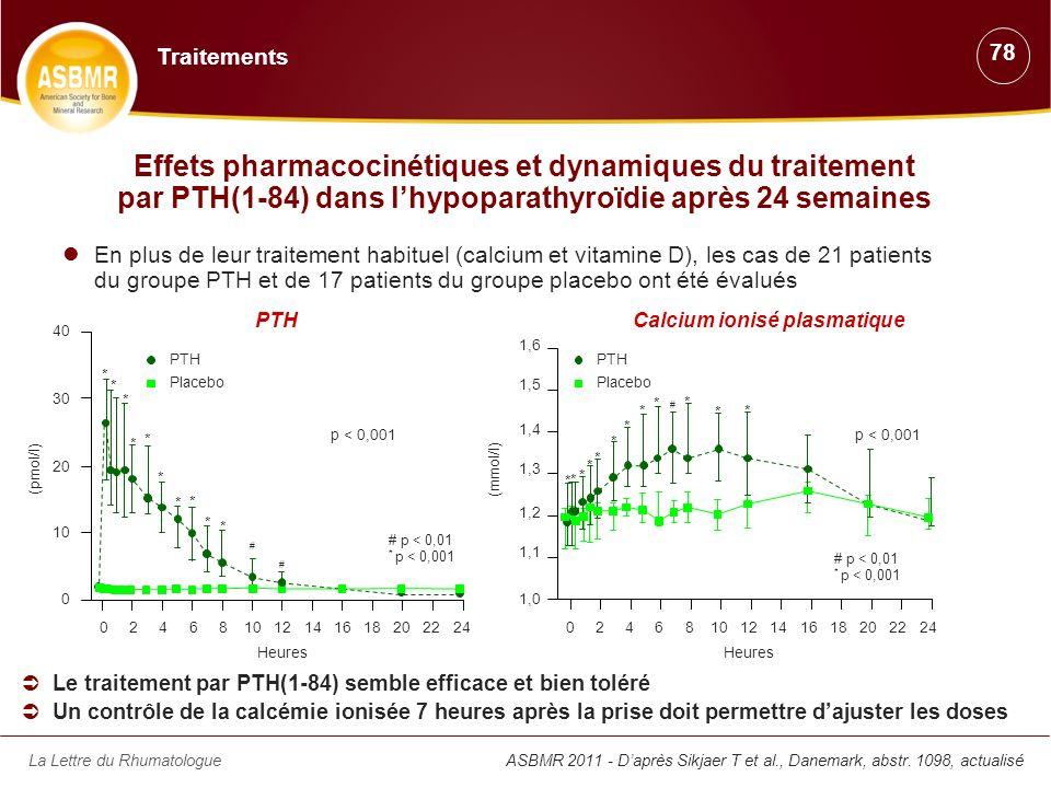 La Lettre du Rhumatologue Effets pharmacocinétiques et dynamiques du traitement par PTH(1-84) dans lhypoparathyroïdie après 24 semaines En plus de leu