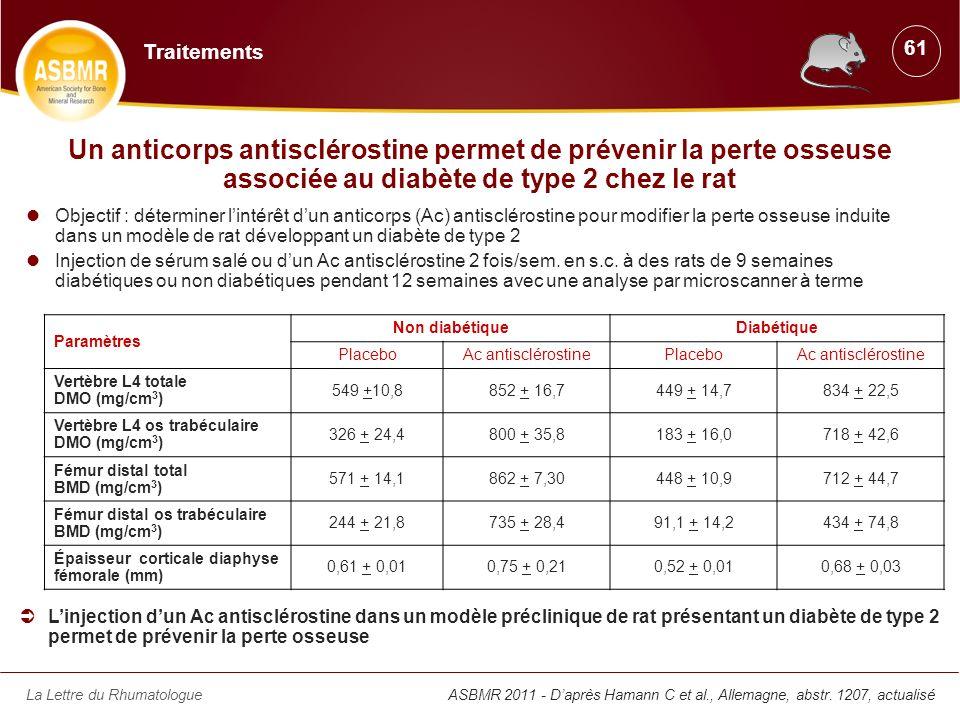 La Lettre du Rhumatologue ASBMR 2011 - Daprès Hamann C et al., Allemagne, abstr. 1207, actualisé Un anticorps antisclérostine permet de prévenir la pe