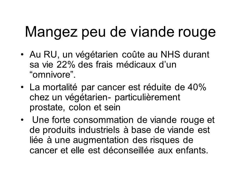Mangez peu de viande rouge Au RU, un végétarien coûte au NHS durant sa vie 22% des frais médicaux dun omnivore. La mortalité par cancer est réduite de