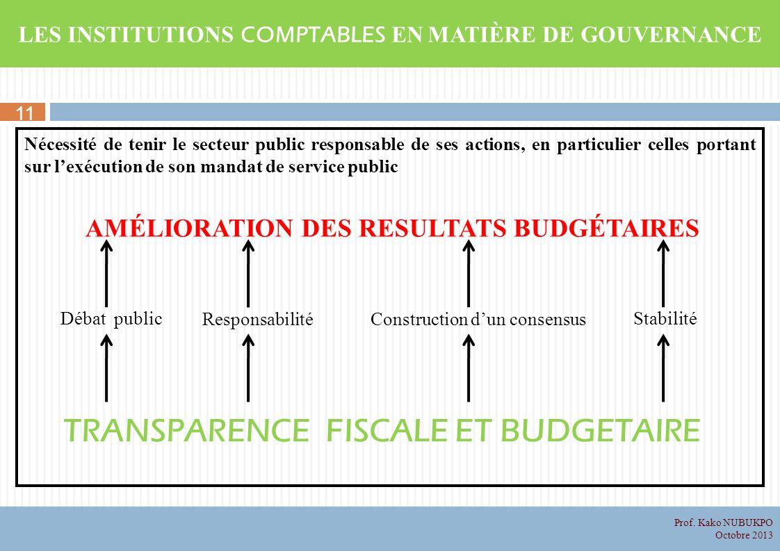 LES INSTITUTIONS COMPTABLES EN MATIÈRE DE GOUVERNANCE Nécessité de tenir le secteur public responsable de ses actions, en particulier celles portant s