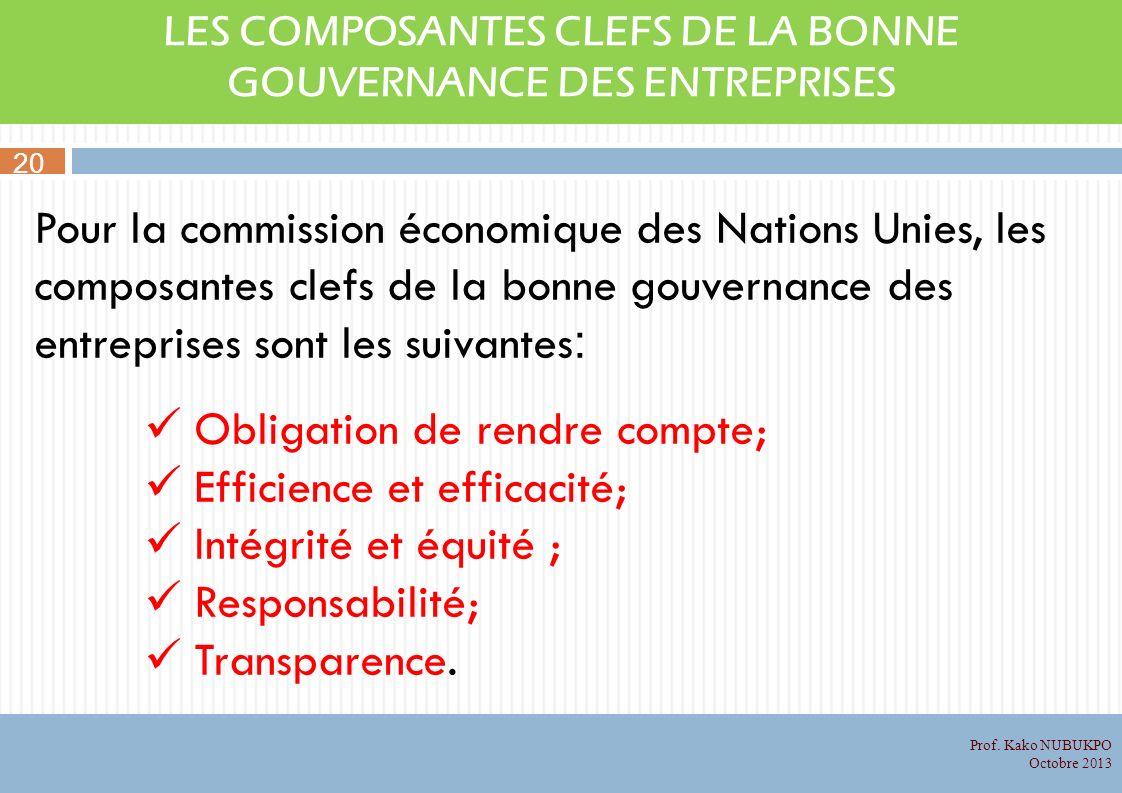 LES COMPOSANTES CLEFS DE LA BONNE GOUVERNANCE DES ENTREPRISES Pour la commission économique des Nations Unies, les composantes clefs de la bonne gouvernance des entreprises sont les suivantes : Obligation de rendre compte; Efficience et efficacité; Intégrité et équité ; Responsabilité; Transparence.