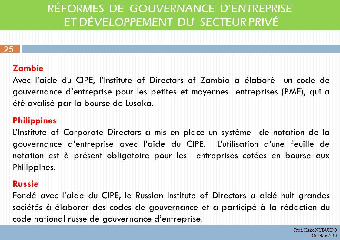 Zambie Avec laide du CIPE, lInstitute of Directors of Zambia a élaboré un code de gouvernance dentreprise pour les petites et moyennes entreprises (PME), qui a été avalisé par la bourse de Lusaka.