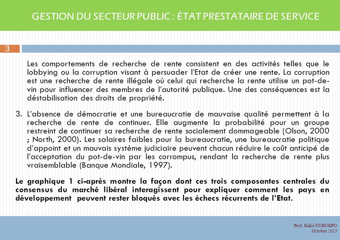 GESTION DU SECTEUR PUBLIC : ÉTAT PRESTATAIRE DE SERVICE Les comportements de recherche de rente consistent en des activités telles que le lobbying ou