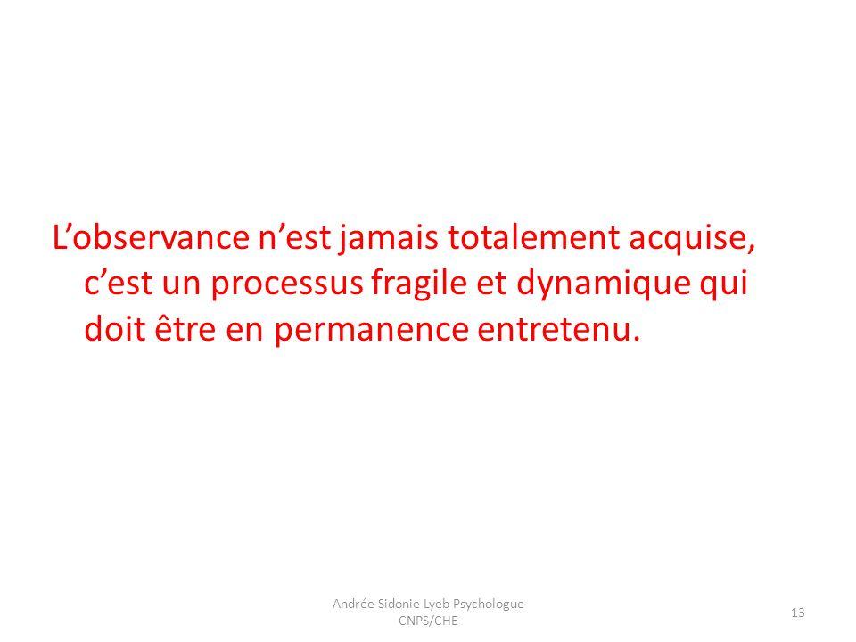 Conséquences de la non- observance 14 Andrée Sidonie Lyeb Psychologue CNPS/CHE