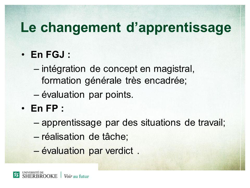 Le changement dapprentissage En FGJ : –intégration de concept en magistral, formation générale très encadrée; –évaluation par points. En FP : –apprent