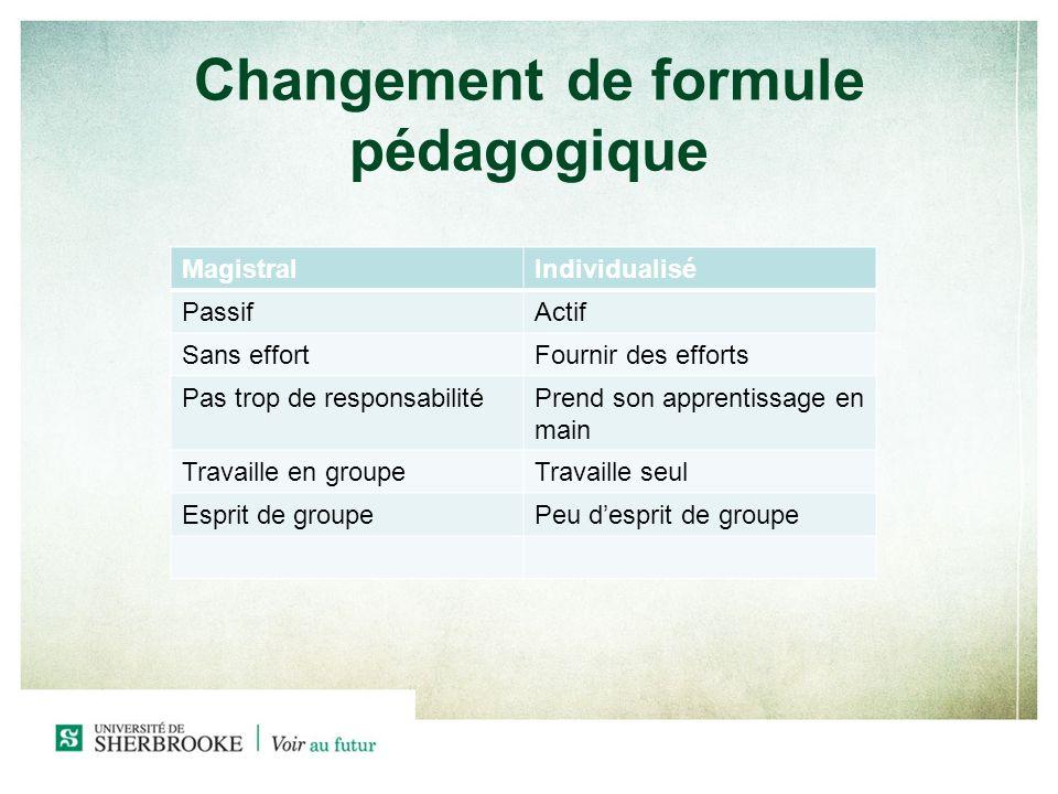 Changement de formule pédagogique MagistralIndividualisé PassifActif Sans effortFournir des efforts Pas trop de responsabilitéPrend son apprentissage