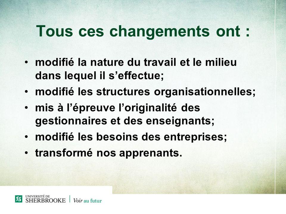 Tous ces changements ont : modifié la nature du travail et le milieu dans lequel il seffectue; modifié les structures organisationnelles; mis à lépreuve loriginalité des gestionnaires et des enseignants; modifié les besoins des entreprises; transformé nos apprenants.