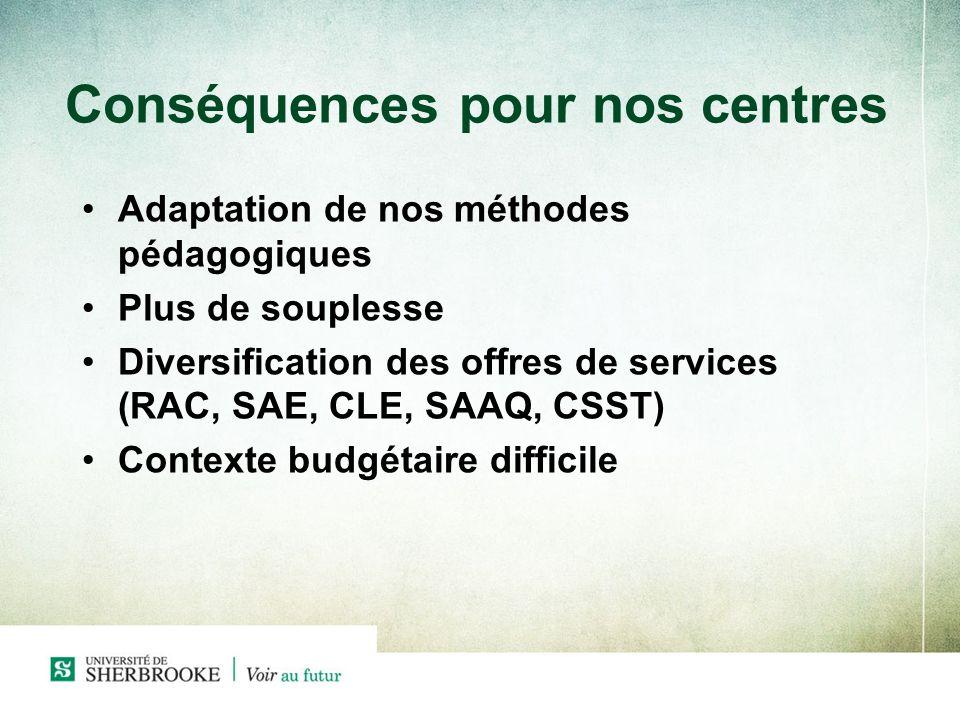 Conséquences pour nos centres Adaptation de nos méthodes pédagogiques Plus de souplesse Diversification des offres de services (RAC, SAE, CLE, SAAQ, CSST) Contexte budgétaire difficile