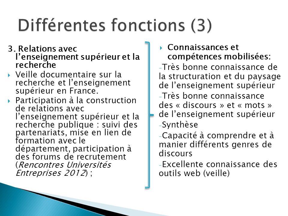 3. Relations avec lenseignement supérieur et la recherche Veille documentaire sur la recherche et lenseignement supérieur en France. Participation à l