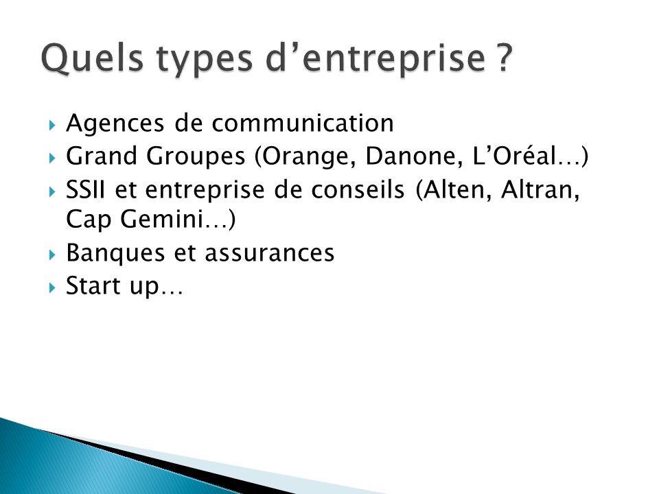 Agences de communication Grand Groupes (Orange, Danone, LOréal…) SSII et entreprise de conseils (Alten, Altran, Cap Gemini…) Banques et assurances Start up…