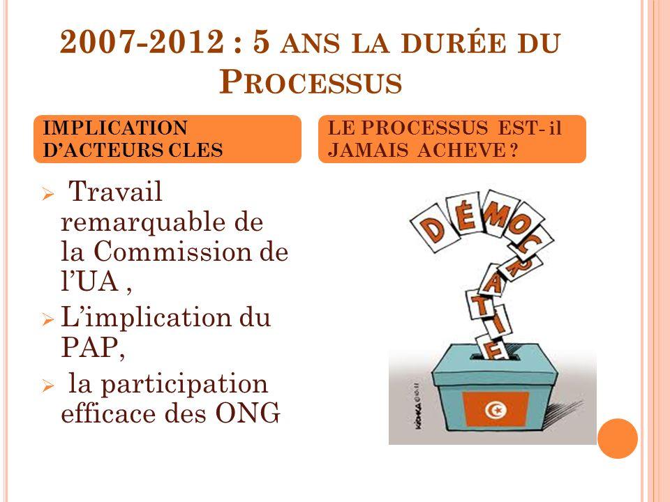 2007-2012 : 5 ANS LA DURÉE DU P ROCESSUS Travail remarquable de la Commission de lUA, Limplication du PAP, la participation efficace des ONG IMPLICATI