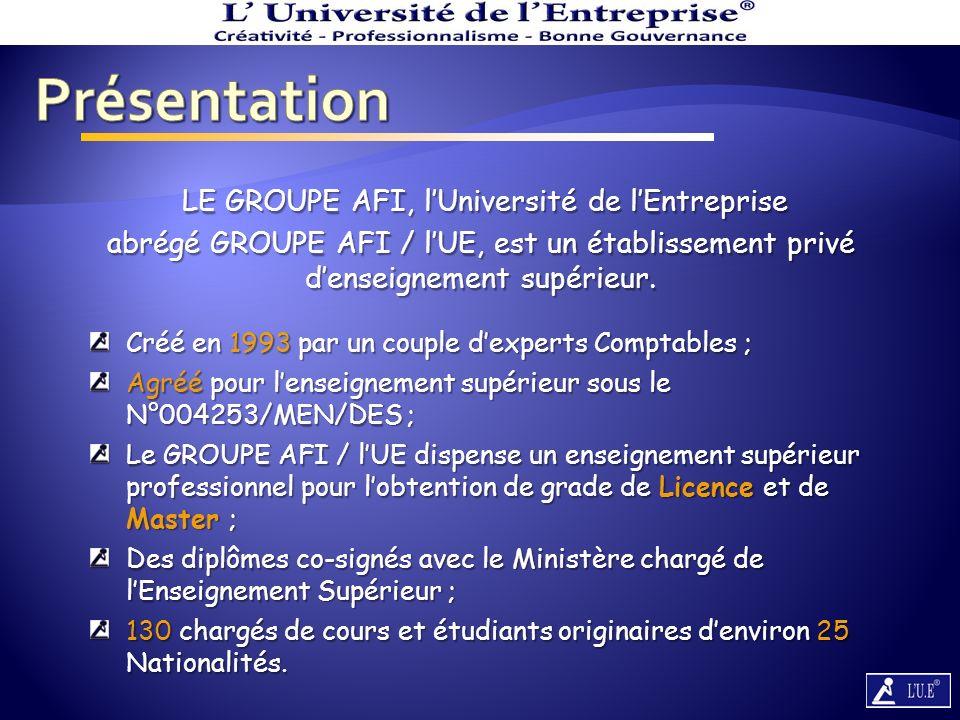 LE GROUPE AFI, lUniversité de lEntreprise, cest des Écoles et des Instituts dédiés à lEntreprise Institut International de Management et de Gestion École Supérieure des Métiers du Droit École des Technologies de lInformation et de la Communication