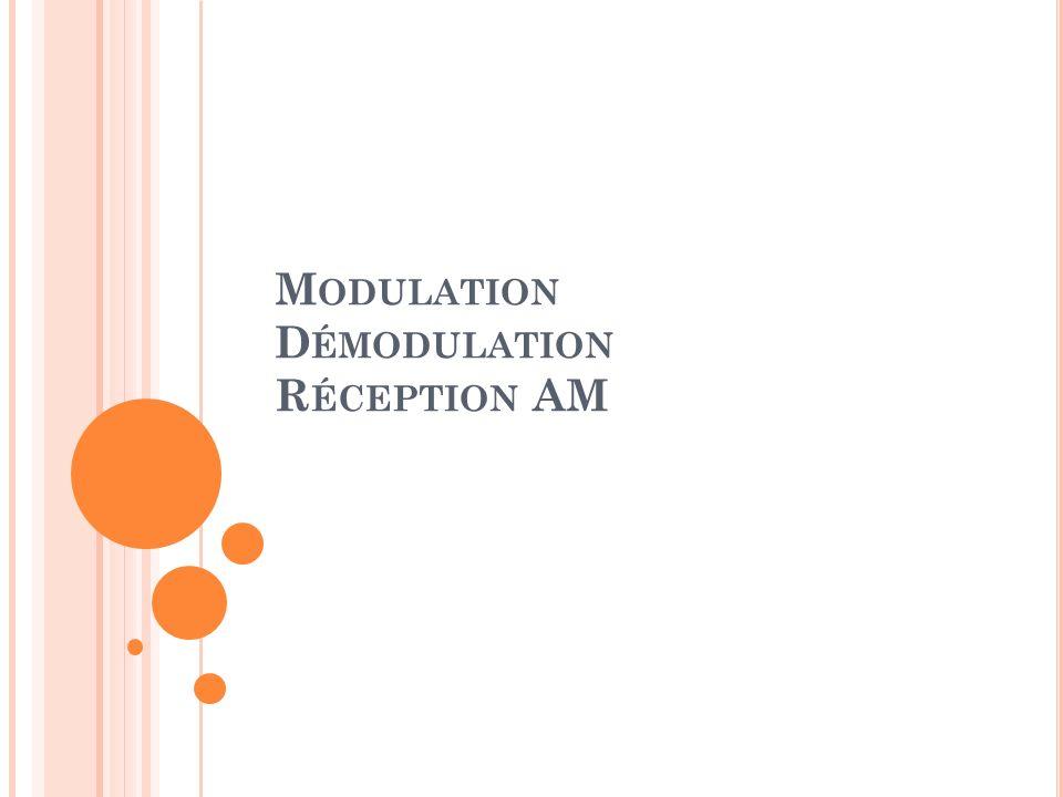 M ODULATION D ÉMODULATION R ÉCEPTION AM