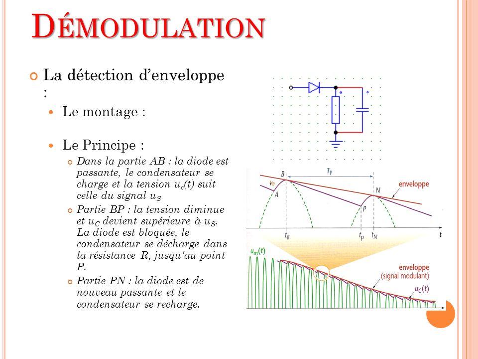 La détection denveloppe : Le montage : Le Principe : Dans la partie AB : la diode est passante, le condensateur se charge et la tension u c (t) suit c